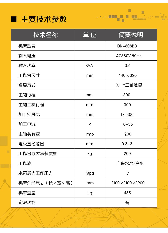 【定稿】DK-808BD穿孔机详情页K1024张晓燕_05.jpg
