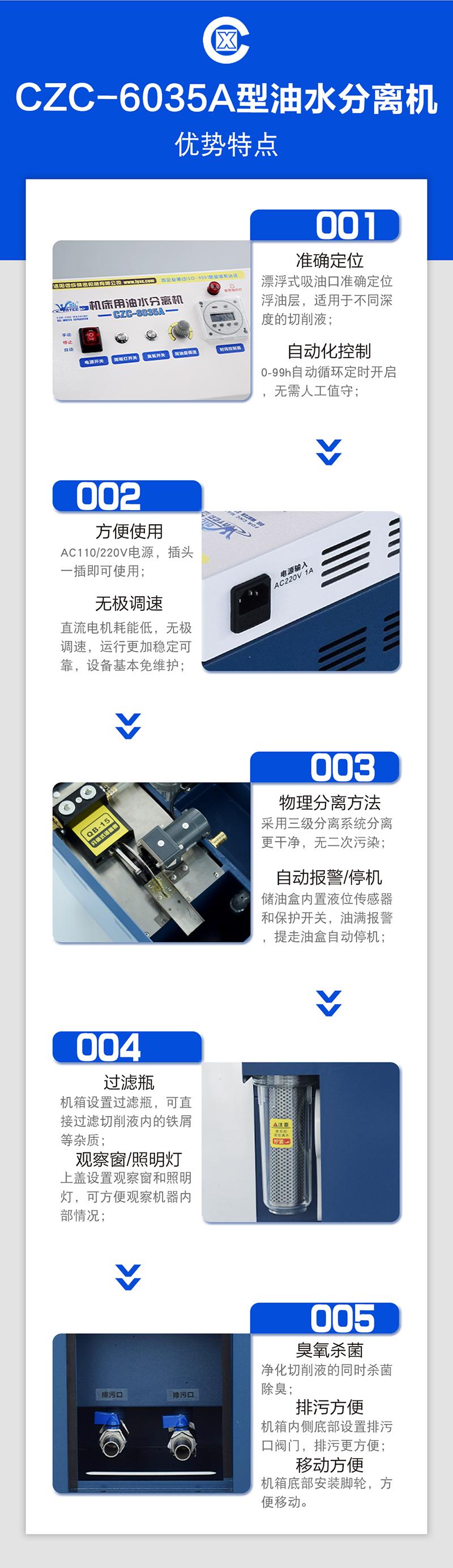 【定稿】CZC-6035A油水分离机详情K1102张晓燕_02.jpg