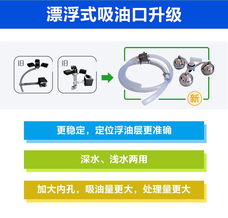 【定稿】CZC-6035A油水分离机详情K1102张晓燕_04.jpg